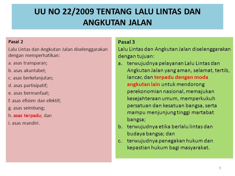 UU NO 22/2009 TENTANG LALU LINTAS DAN ANGKUTAN JALAN Pasal 2 Lalu Lintas dan Angkutan Jalan diselenggarakan dengan memperhatikan: a. asas transparan;