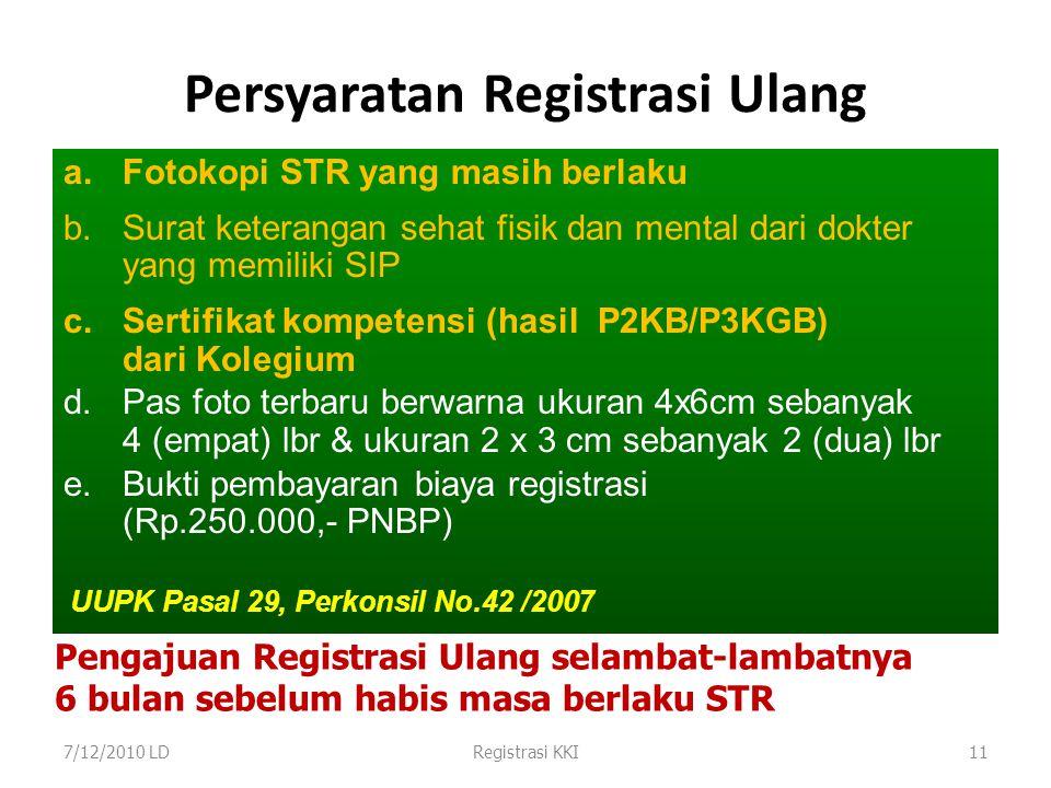 Persyaratan Registrasi Ulang a.Fotokopi STR yang masih berlaku b.Surat keterangan sehat fisik dan mental dari dokter yang memiliki SIP c.Sertifikat ko