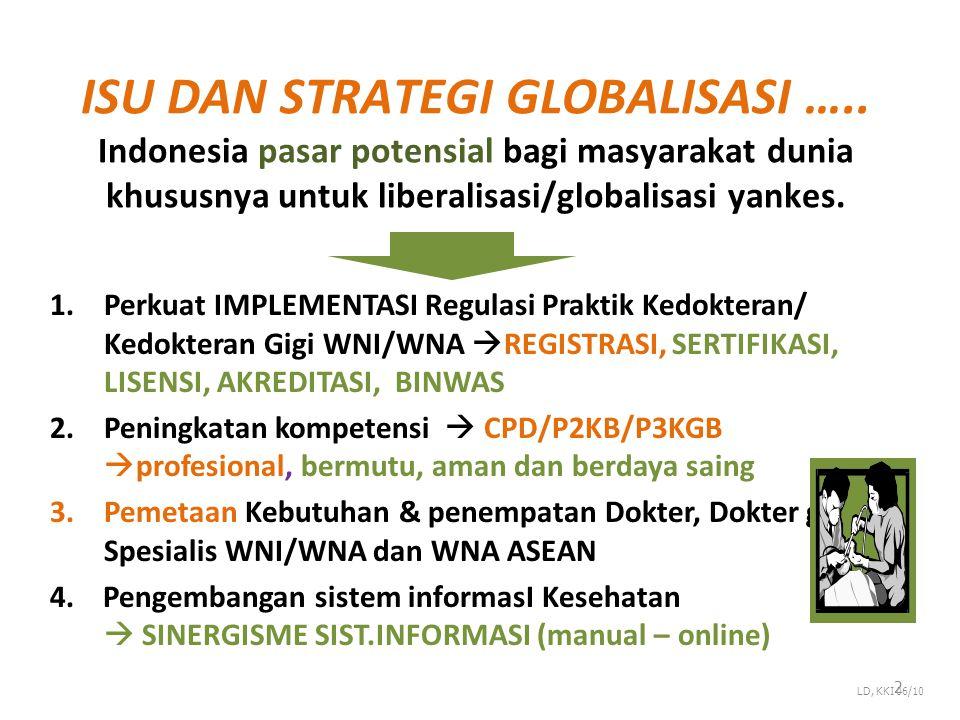 ISU DAN STRATEGI GLOBALISASI ….. Indonesia pasar potensial bagi masyarakat dunia khususnya untuk liberalisasi/globalisasi yankes. LD, KKI 06/10 2 1.Pe