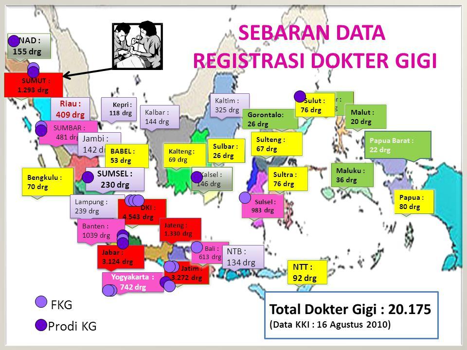 NAD : 155 drg SUMUT : 1.293 drg Riau : 409 drg Riau : 409 drg Kepri : 118 drg Kepri : 118 drg SUMBAR : 481 drg SUMBAR : 481 drg Jambi : 142 drg Jambi