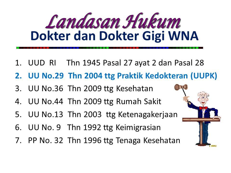 Dokter dan Dokter Gigi WNA 1.UUD RI Thn 1945 Pasal 27 ayat 2 dan Pasal 28 2.UU No.29 Thn 2004 ttg Praktik Kedokteran (UUPK) 3.UU No.36 Thn 2009 ttg Ke