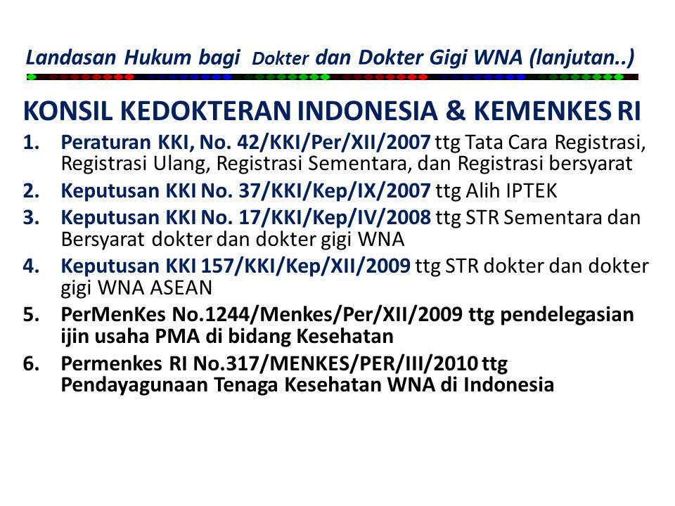 Landasan Hukum bagi Dokter dan Dokter Gigi WNA (lanjutan..) KONSIL KEDOKTERAN INDONESIA & KEMENKES RI 1.Peraturan KKI, No. 42/KKI/Per/XII/2007 ttg Tat