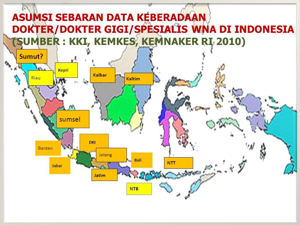 Proyeksi Kebutuhan dan Produksi Dokter Spesialis di Indonesia 26/10/09 BAPendidikan KKI33 Asumsi 1 DSp/100.000 penduduk untuk 14 macam jenis spesialis