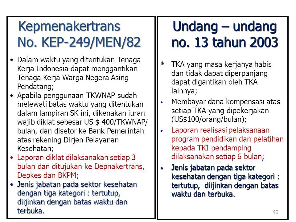 40 Kepmenakertrans No. KEP-249/MEN/82 Kepmenakertrans No. KEP-249/MEN/82 Dalam waktu yang ditentukan Tenaga Kerja Indonesia dapat menggantikan Tenaga