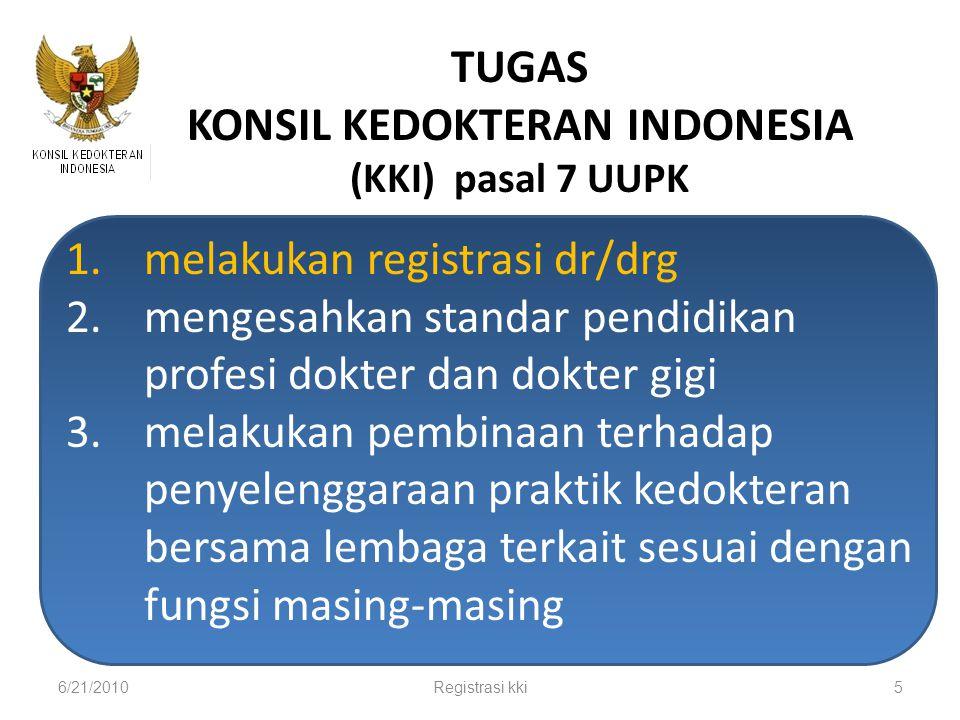 1.melakukan registrasi dr/drg 2.mengesahkan standar pendidikan profesi dokter dan dokter gigi 3.melakukan pembinaan terhadap penyelenggaraan praktik k