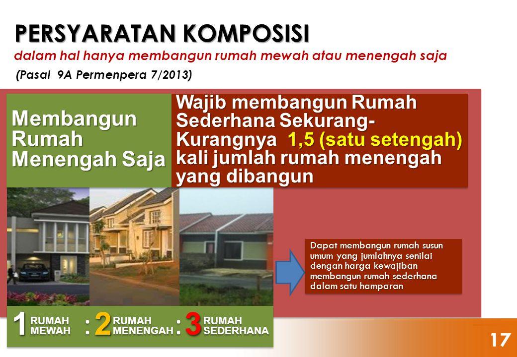 PERSYARATAN KOMPOSISI dalam hal hanya membangun rumah mewah atau menengah saja (Pasal 9A Permenpera 7/2013) 12 Wajib membangun Rumah Sederhana Sekuran