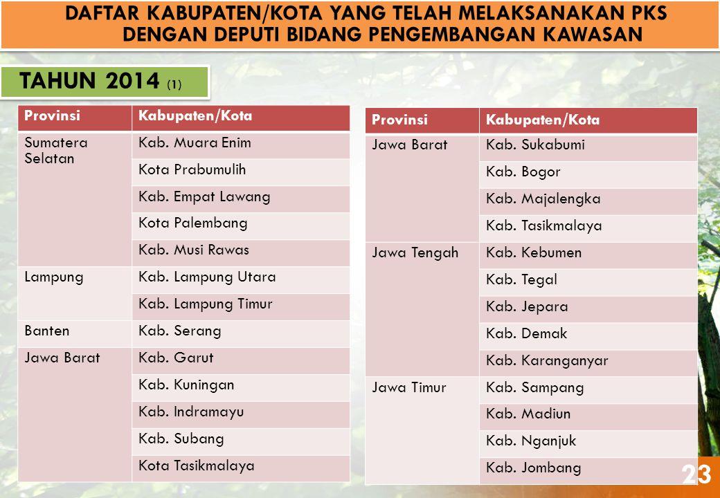 DAFTAR KABUPATEN/KOTA YANG TELAH MELAKSANAKAN PKS DENGAN DEPUTI BIDANG PENGEMBANGAN KAWASAN TAHUN 2014 (1) ProvinsiKabupaten/Kota Sumatera Selatan Kab