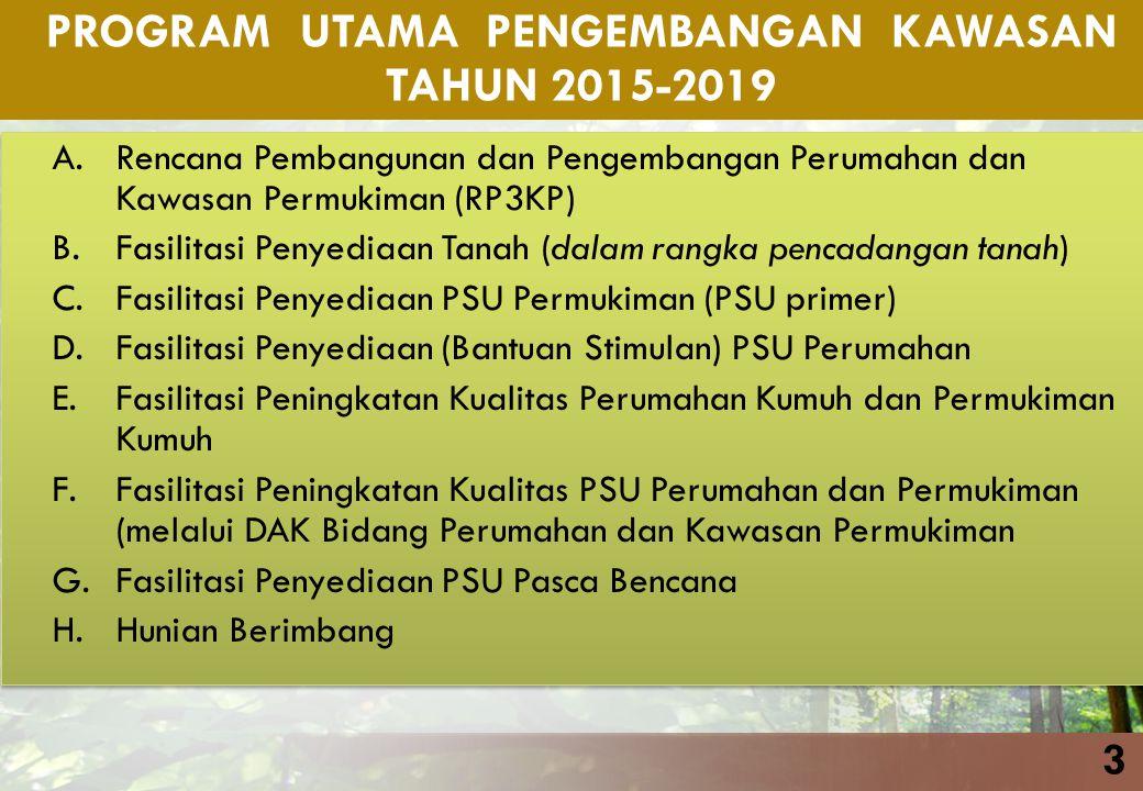 A.Rencana Pembangunan dan Pengembangan Perumahan dan Kawasan Permukiman (RP3KP) B.Fasilitasi Penyediaan Tanah (dalam rangka pencadangan tanah) C.Fasil
