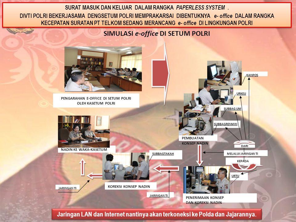 SURAT MASUK DAN KELUAR DALAM RANGKA PAPERLESS SYSTEM. DIVTI POLRI BEKERJASAMA DENGSETUM POLRI MEMPRAKARSAI DIBENTUKNYA e- office DALAM RANGKA KECEPATA