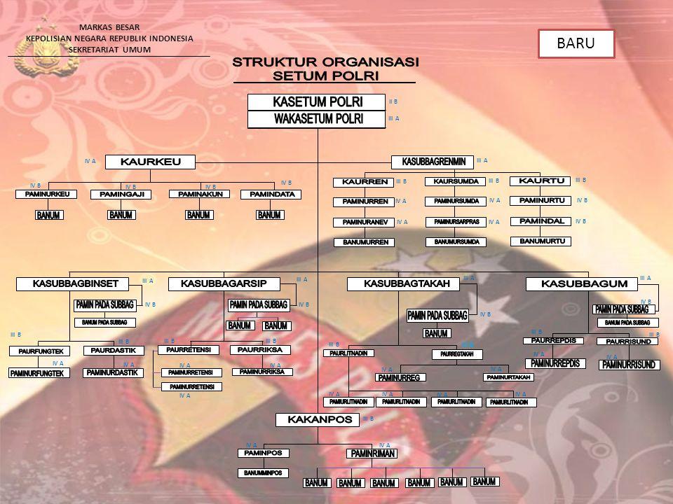 MARKAS BESAR KEPOLISIAN NEGARA REPUBLIK INDONESIA SEKRETARIAT UMUM II B III A IV A IV B III A III B III A III B IV BIV A III B IV A IV B III B IV A IV