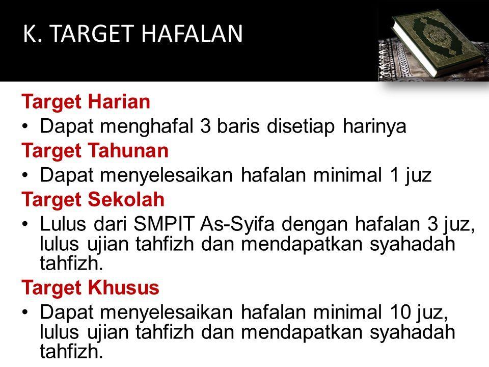 K. TARGET HAFALAN Target Harian Dapat menghafal 3 baris disetiap harinya Target Tahunan Dapat menyelesaikan hafalan minimal 1 juz Target Sekolah Lulus