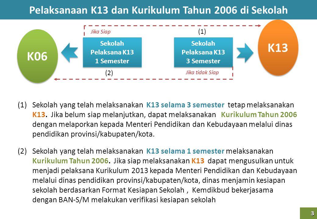 Pelaksanaan K13 dan Kurikulum Tahun 2006 di Sekolah 3 3 K06 Sekolah Pelaksana K13 1 Semester Sekolah Pelaksana K13 1 Semester Sekolah Pelaksana K13 3 Semester Sekolah Pelaksana K13 3 Semester Jika Siap Jika tidak Siap K13 (1)Sekolah yang telah melaksanakan K13 selama 3 semester tetap melaksanakan K13.