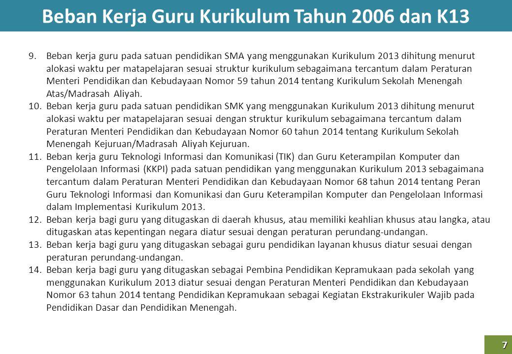 Beban Kerja Guru Kurikulum Tahun 2006 dan K13 7 7 9.Beban kerja guru pada satuan pendidikan SMA yang menggunakan Kurikulum 2013 dihitung menurut aloka