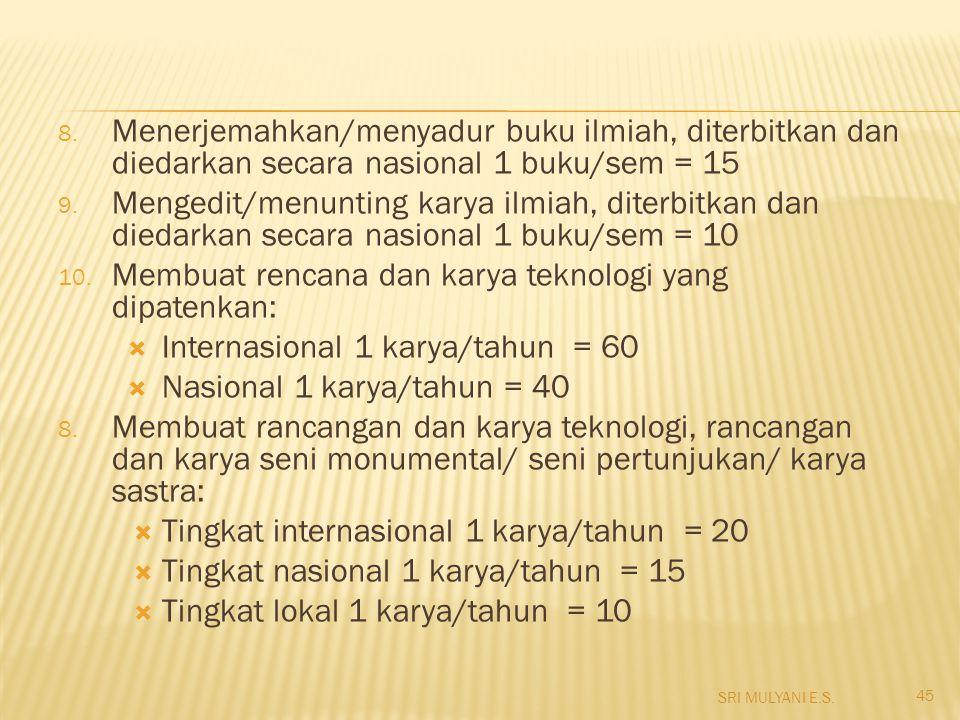 8. Menerjemahkan/menyadur buku ilmiah, diterbitkan dan diedarkan secara nasional 1 buku/sem = 15 9. Mengedit/menunting karya ilmiah, diterbitkan dan d