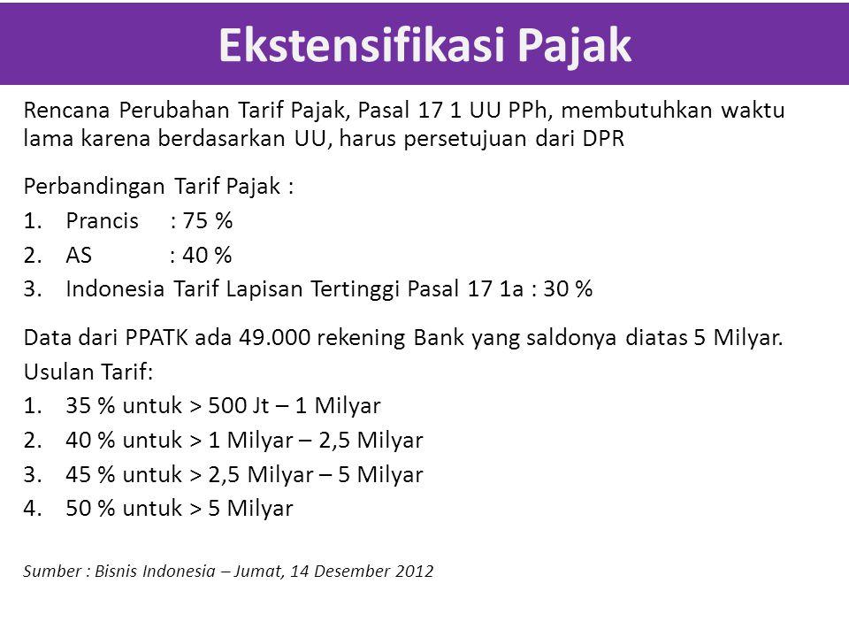 Ekstensifikasi Pajak Rencana Perubahan Tarif Pajak, Pasal 17 1 UU PPh, membutuhkan waktu lama karena berdasarkan UU, harus persetujuan dari DPR Perbandingan Tarif Pajak : 1.Prancis : 75 % 2.AS : 40 % 3.Indonesia Tarif Lapisan Tertinggi Pasal 17 1a : 30 % Data dari PPATK ada 49.000 rekening Bank yang saldonya diatas 5 Milyar.
