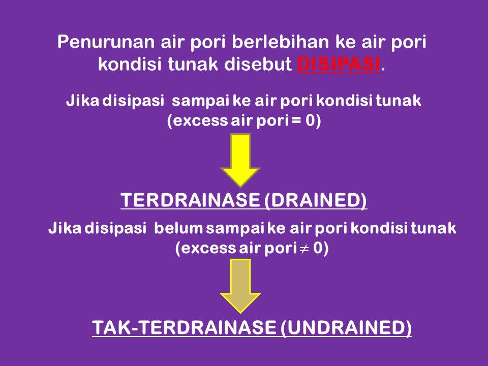 Penurunan air pori berlebihan ke air pori kondisi tunak disebut DISIPASI. Jika disipasi sampai ke air pori kondisi tunak (excess air pori = 0) TERDRAI