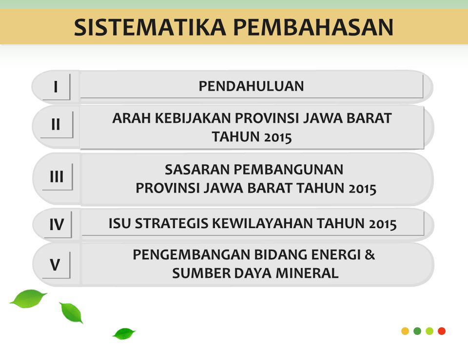 ARAH KEBIJAKAN PROVINSI JAWA BARAT TAHUN 2015 II ISU STRATEGIS KEWILAYAHAN TAHUN 2015 IV SISTEMATIKA PEMBAHASAN SASARAN PEMBANGUNAN PROVINSI JAWA BARAT TAHUN 2015 III PENGEMBANGAN BIDANG ENERGI & SUMBER DAYA MINERAL PENGEMBANGAN BIDANG ENERGI & SUMBER DAYA MINERAL V V PENDAHULUAN I I