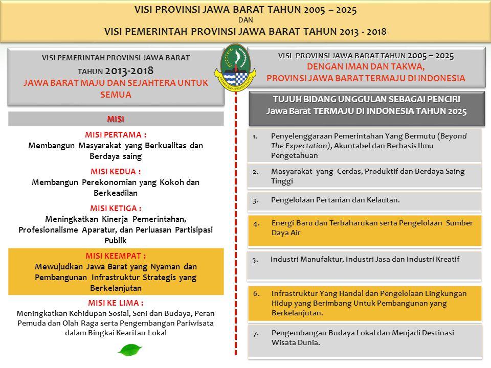 VISI PROVINSI JAWA BARAT TAHUN 2005 – 2025 VISI PROVINSI JAWA BARAT TAHUN 2005 – 2025 DENGAN IMAN DAN TAKWA, PROVINSI JAWA BARAT TERMAJU DI INDONESIA VISI PROVINSI JAWA BARAT TAHUN 2005 – 2025 VISI PROVINSI JAWA BARAT TAHUN 2005 – 2025 DENGAN IMAN DAN TAKWA, PROVINSI JAWA BARAT TERMAJU DI INDONESIA TUJUH BIDANG UNGGULAN SEBAGAI PENCIRI Jawa Barat TERMAJU DI INDONESIA TAHUN 2025 TUJUH BIDANG UNGGULAN SEBAGAI PENCIRI Jawa Barat TERMAJU DI INDONESIA TAHUN 2025 VISI PROVINSI JAWA BARAT TAHUN 2005 – 2025 DAN VISI PEMERINTAH PROVINSI JAWA BARAT TAHUN 2013 - 2018 VISI PROVINSI JAWA BARAT TAHUN 2005 – 2025 DAN VISI PEMERINTAH PROVINSI JAWA BARAT TAHUN 2013 - 2018MISI MISI PERTAMA : Membangun Masyarakat yang Berkualitas dan Berdaya saing MISI KEDUA : Membangun Perekonomian yang Kokoh dan Berkeadilan MISI KETIGA : Meningkatkan Kinerja Pemerintahan, Profesionalisme Aparatur, dan Perluasan Partisipasi Publik MISI KEEMPAT : Mewujudkan Jawa Barat yang Nyaman dan Pembangunan Infrastruktur Strategis yang Berkelanjutan MISI KE LIMA : Meningkatkan Kehidupan Sosial, Seni dan Budaya, Peran Pemuda dan Olah Raga serta Pengembangan Pariwisata dalam Bingkai Kearifan Lokal VISI PEMERINTAH PROVINSI JAWA BARAT TAHUN 2013-2018 JAWA BARAT MAJU DAN SEJAHTERA UNTUK SEMUA VISI PEMERINTAH PROVINSI JAWA BARAT TAHUN 2013-2018 JAWA BARAT MAJU DAN SEJAHTERA UNTUK SEMUA