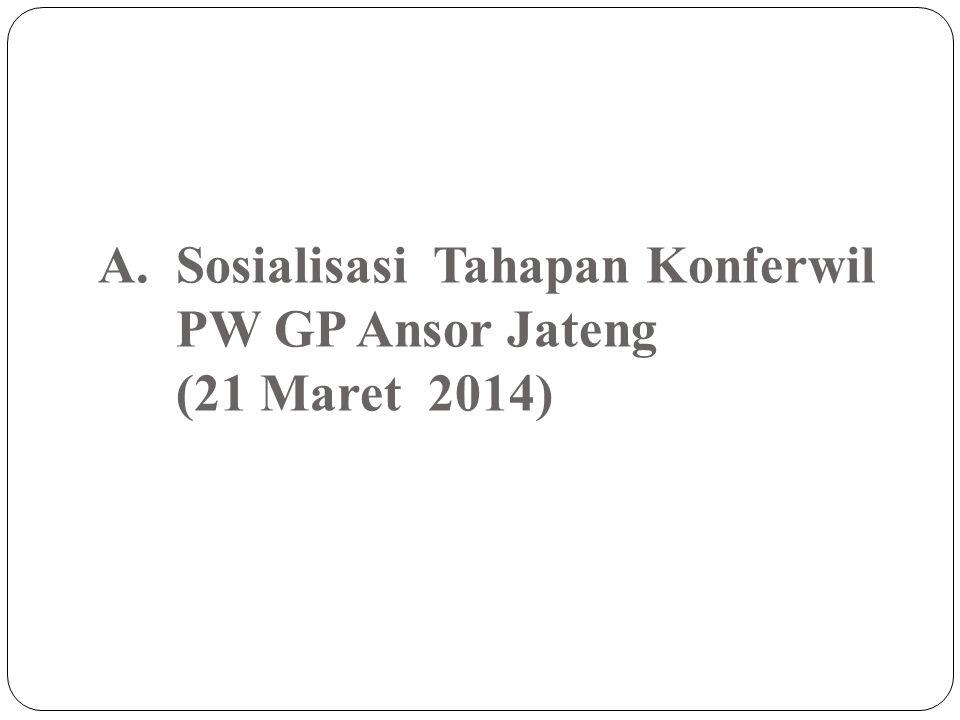 A.Sosialisasi Tahapan Konferwil PW GP Ansor Jateng (21 Maret 2014)
