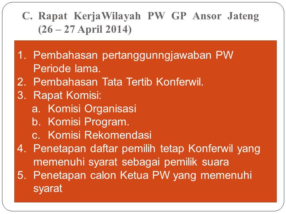 1.Pembahasan pertanggunngjawaban PW Periode lama. 2.Pembahasan Tata Tertib Konferwil. 3.Rapat Komisi: a.Komisi Organisasi b.Komisi Program. c.Komisi R