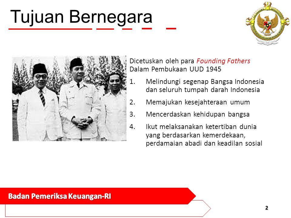 Trias Politica 3 UUD 1945 PRESIDEN Eksekutif DPR Legislatif DPD Legislatif MA Yudikatif MK Yudikatif KY Yudikatif BPK Auditif Keuangan Negara