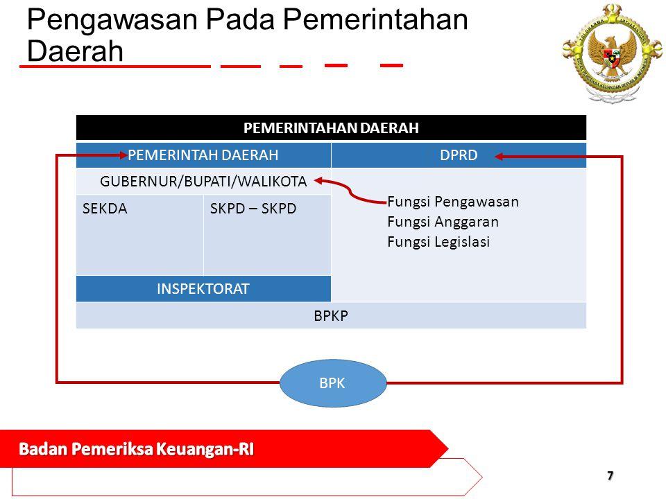 Nilai Keuangan Negara APBD 18 Data 2013 smp Triwulan III