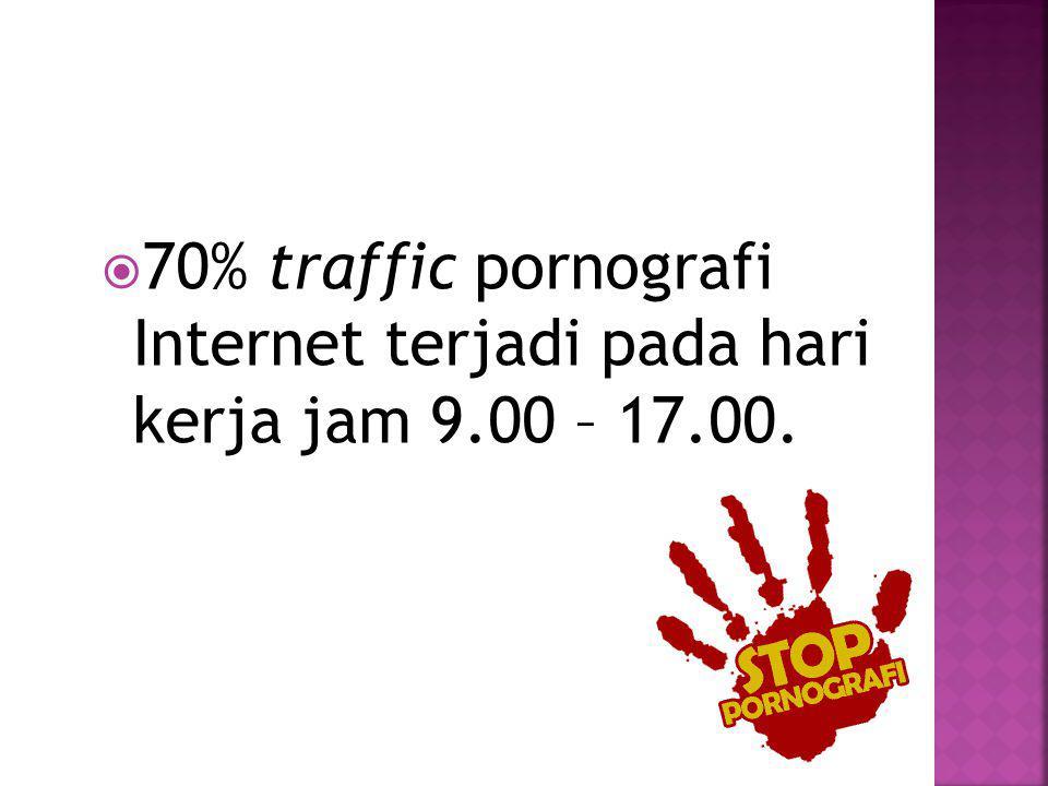  70% traffic pornografi Internet terjadi pada hari kerja jam 9.00 – 17.00.