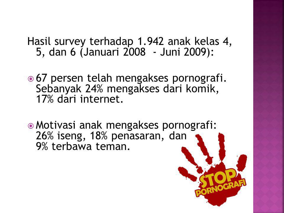 Hasil survey terhadap 1.942 anak kelas 4, 5, dan 6 (Januari 2008 - Juni 2009):  67 persen telah mengakses pornografi.