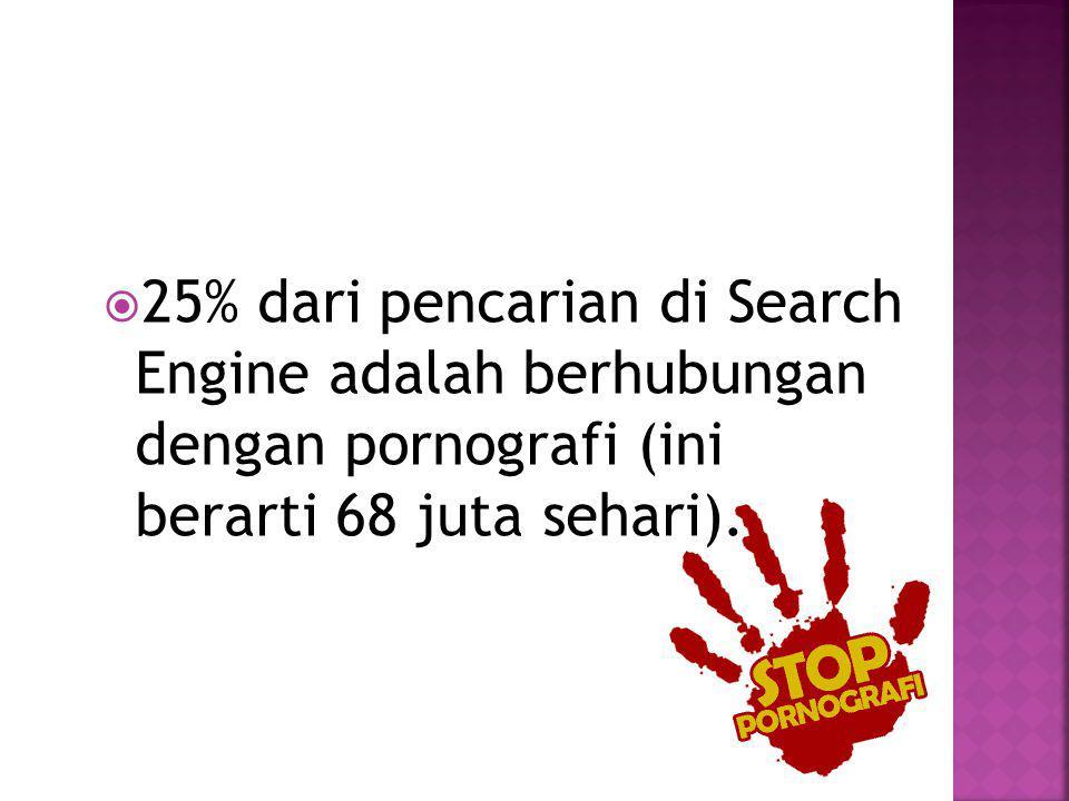  25% dari pencarian di Search Engine adalah berhubungan dengan pornografi (ini berarti 68 juta sehari).
