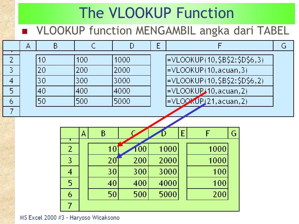 MS Excel 2000 #3 – Haryoso Wicaksono The VLOOKUP Function VLOOKUP function MENGAMBIL angka dari TABEL : VERTIKAL