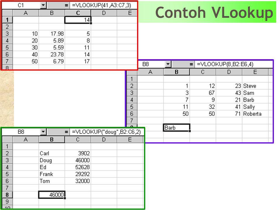 MS Excel 2000 #3 – Haryoso Wicaksono 24 Contoh VLookup