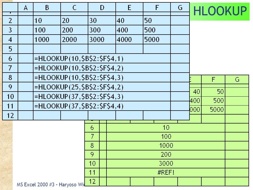 MS Excel 2000 #3 – Haryoso Wicaksono HLOOKUP