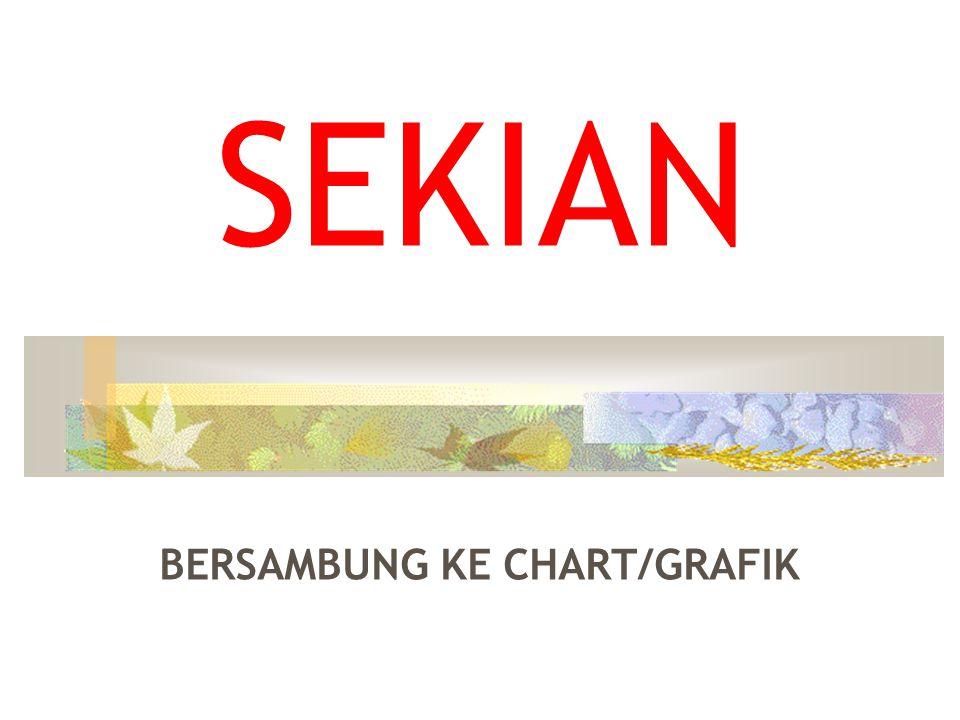 SEKIAN BERSAMBUNG KE CHART/GRAFIK