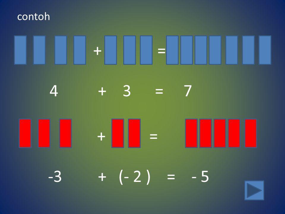contoh + = 4 + 3 = 7 + = -3 + (- 2 ) = - 5