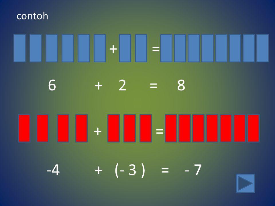 contoh - = 5 - 2 = 3 -6 - (- 2 ) = - 4