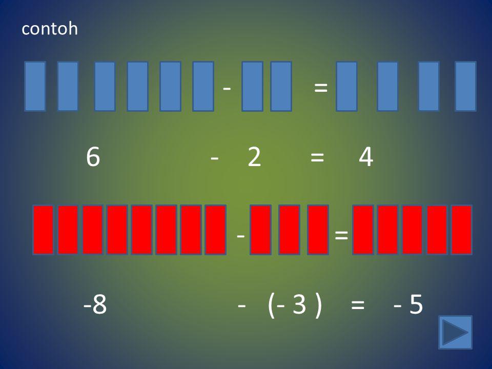 contoh - = 6 - 2 = 4 - = -8 - (- 3 ) = - 5