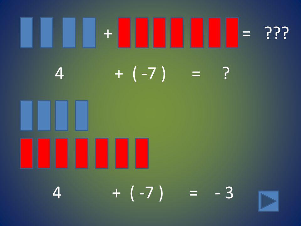 + = ??? 4 + ( -7 ) = ? 4 + ( -7 ) = - 3