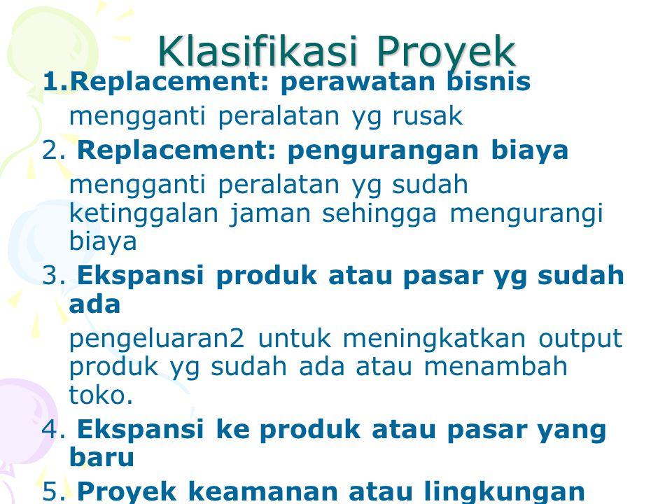 Klasifikasi Proyek 1.Replacement: perawatan bisnis mengganti peralatan yg rusak 2.