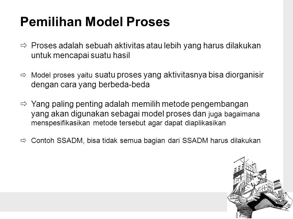 Pemilihan Model Proses  Proses adalah sebuah aktivitas atau lebih yang harus dilakukan untuk mencapai suatu hasil  Model proses yaitu suatu proses y