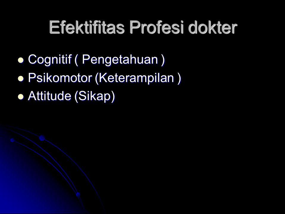 Efektifitas Profesi dokter Cognitif ( Pengetahuan ) Cognitif ( Pengetahuan ) Psikomotor (Keterampilan ) Psikomotor (Keterampilan ) Attitude (Sikap) At