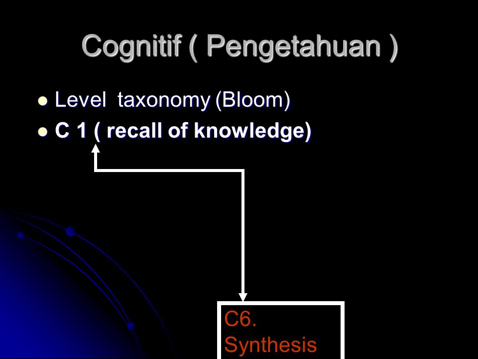 Cognitif ( Pengetahuan ) Level taxonomy (Bloom) Level taxonomy (Bloom) C 1 ( recall of knowledge) C 1 ( recall of knowledge) C6. Synthesis