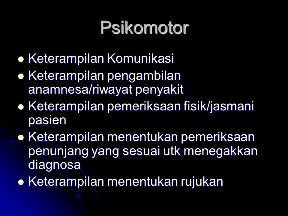 Psikomotor Keterampilan Komunikasi Keterampilan Komunikasi Keterampilan pengambilan anamnesa/riwayat penyakit Keterampilan pengambilan anamnesa/riwaya
