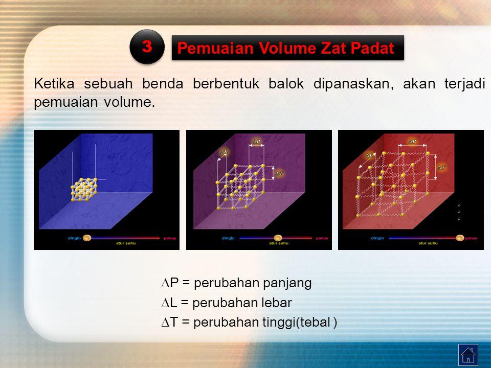3 3 Pemuaian Volume Zat Padat Pemuaian Volume Zat Padat Ketika sebuah benda berbentuk balok dipanaskan, akan terjadi pemuaian volume.  P = perubahan