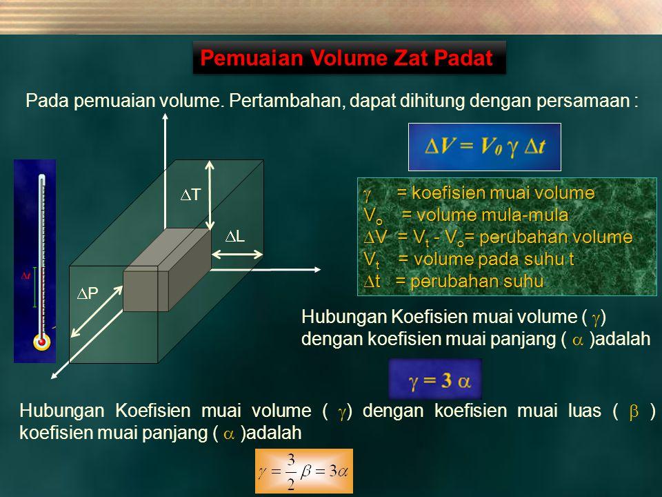 Pada pemuaian volume. Pertambahan, dapat dihitung dengan persamaan : Hubungan Koefisien muai volume (  ) dengan koefisien muai panjang (  )adalah 