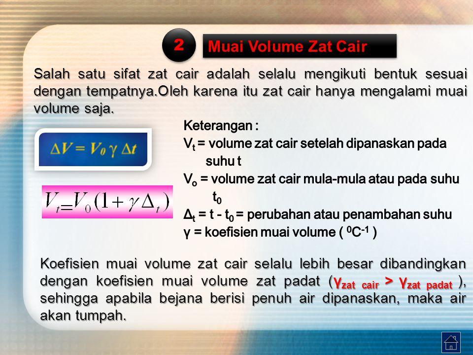 Koefisien muai volume zat cair selalu lebih besar dibandingkan dengan koefisien muai volume zat padat (γzat cair > γzat padat ), sehingga apabila beja