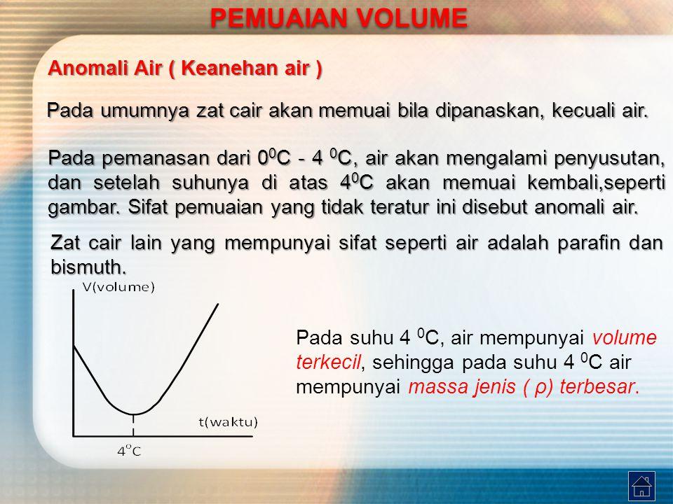 Pada suhu 4 0 C, air mempunyai volume terkecil, sehingga pada suhu 4 0 C air mempunyai massa jenis ( ρ) terbesar. Pada umumnya zat cair akan memuai bi