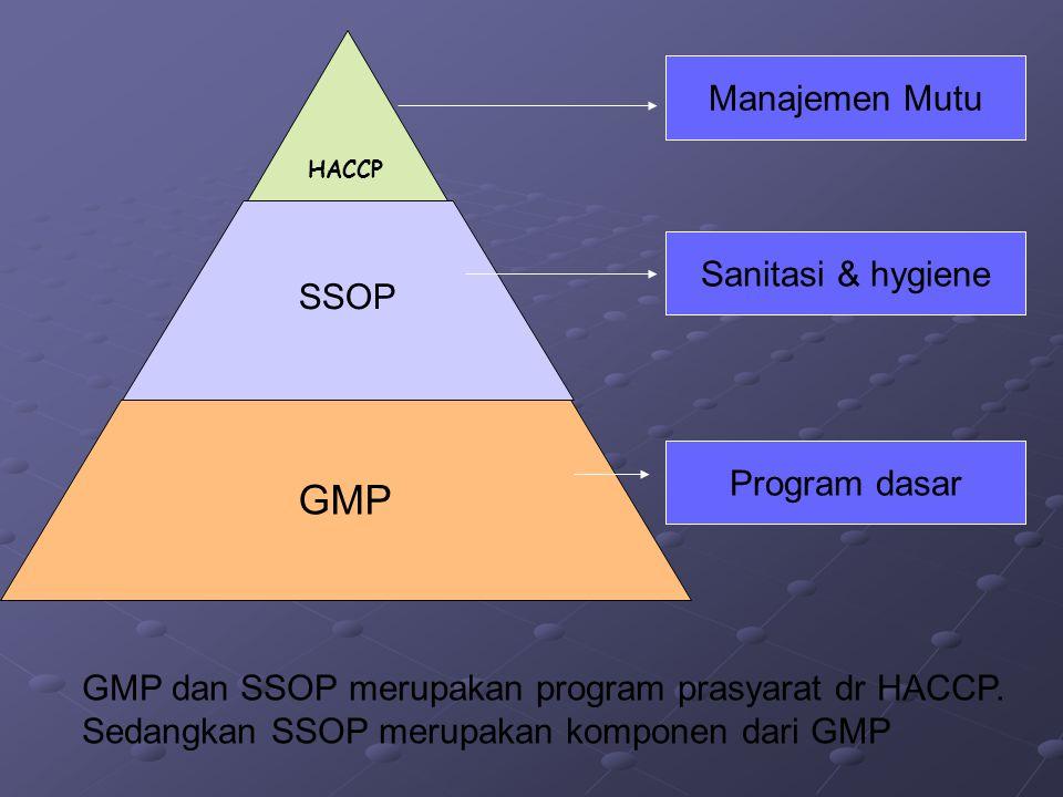 HACCP SSOP GMP Manajemen Mutu Sanitasi & hygiene Program dasar GMP dan SSOP merupakan program prasyarat dr HACCP. Sedangkan SSOP merupakan komponen da