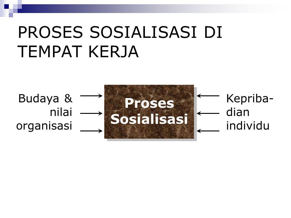 PROSES SOSIALISASI DI TEMPAT KERJA Budaya & nilai organisasi Proses Sosialisasi Proses Sosialisasi Kepriba- dian individu