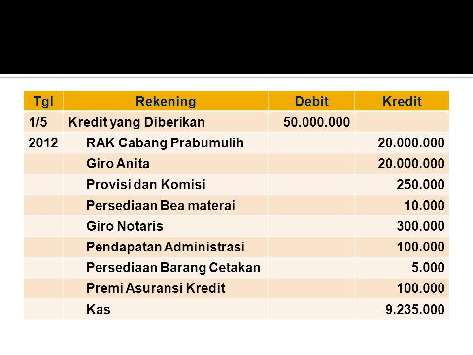 TglRekeningDebitKredit 1/5Kredit yang Diberikan50.000.000 2012 RAK Cabang Prabumulih20.000.000 Giro Anita20.000.000 Provisi dan Komisi250.000 Persedia