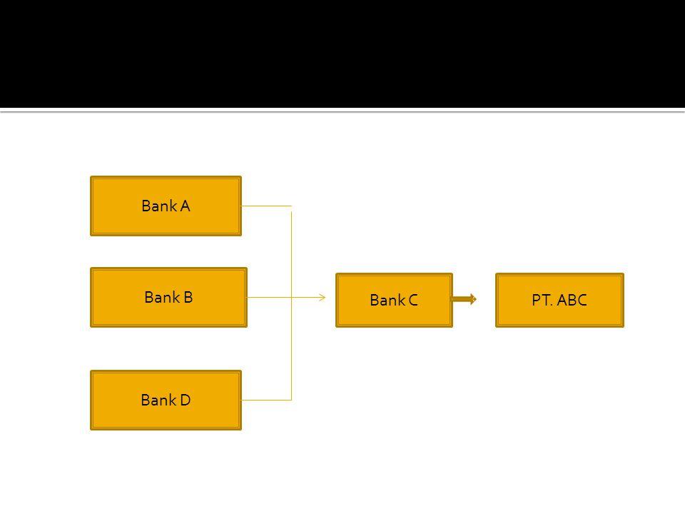 Bank A Bank B Bank D Bank CPT. ABC